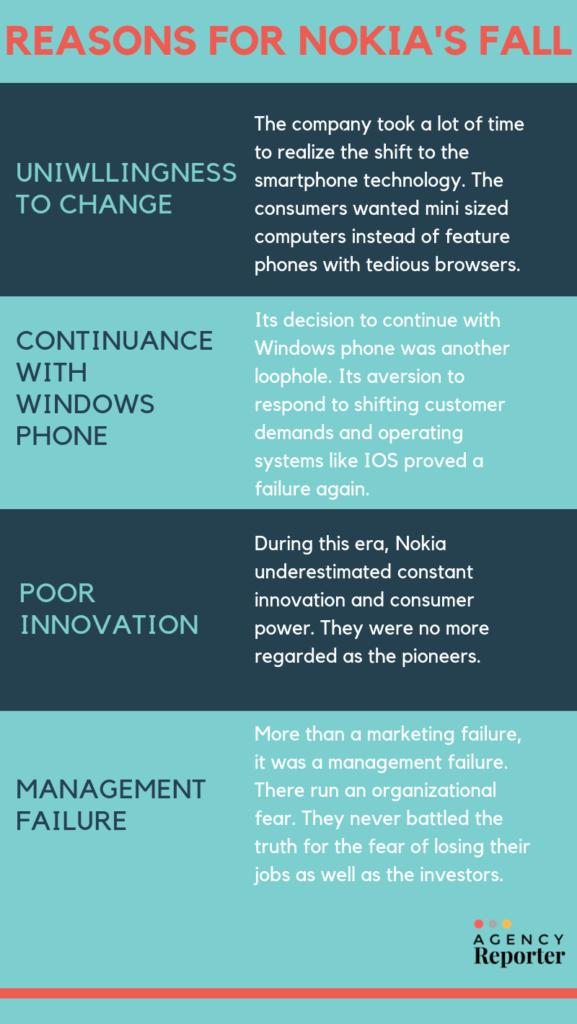 reasons for nokia's failure